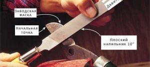 2 способа заточки ножниц по металлу