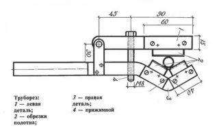Инструкция по изготовлению ручного трубореза
