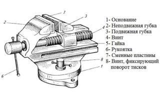 3 пошаговые инструкции, как сделать тиски своими руками