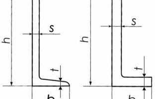 Таблицы веса швеллера