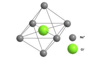 15 главных свойств металлической кристаллической решетки