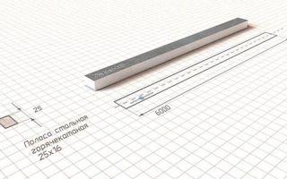 Таблица веса стальной полосы по ГОСТ 103-06