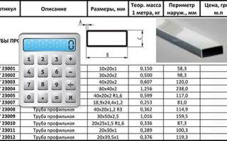 Калькулятор расчета веса металлической трубы