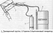 Технология ацетиленовой сварки