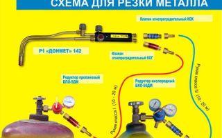 Советы новичку по использованию газового резака