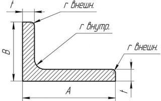 Таблица весов стального уголка