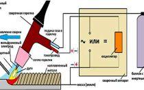 Как модернизировать инвертор для сварки аргоном