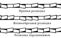 Советы по выбору ленточного полотна по металлу