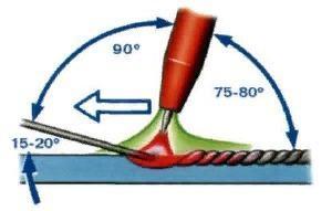 Направление сварки и угол наклона электрода при использовании присадочного прутка
