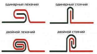 Соединение двух кровельных элементов