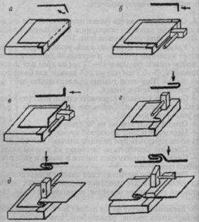 Способ кромки лежачего типа