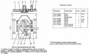 Устройство гибочного станка СГА-1
