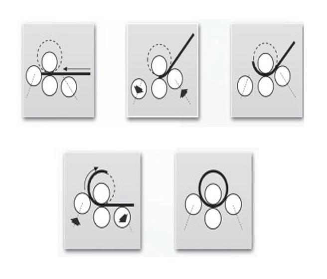 Вальцы трехвалковые своими руками чертежи