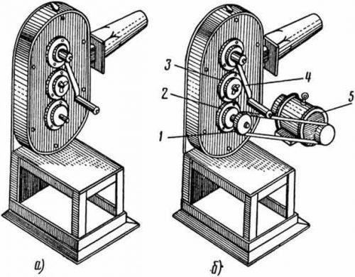 Приводы с использованием электродвигателя