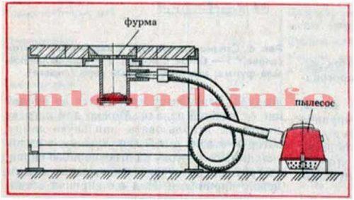 Схема конструкции переносного легкого горна