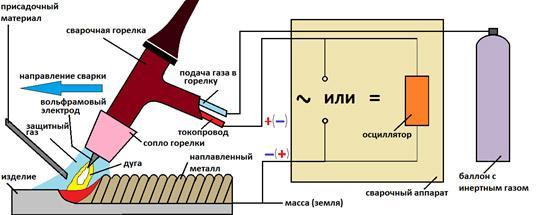 agregat-jelektromehanicheskogo-tipa