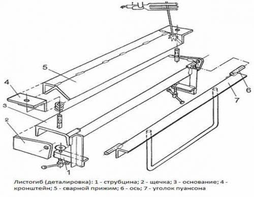 Схема самодельного станка с поворотной рамой