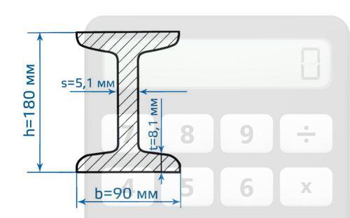 Калькулятор веса балки