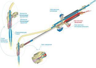 Схема устройства бензореза