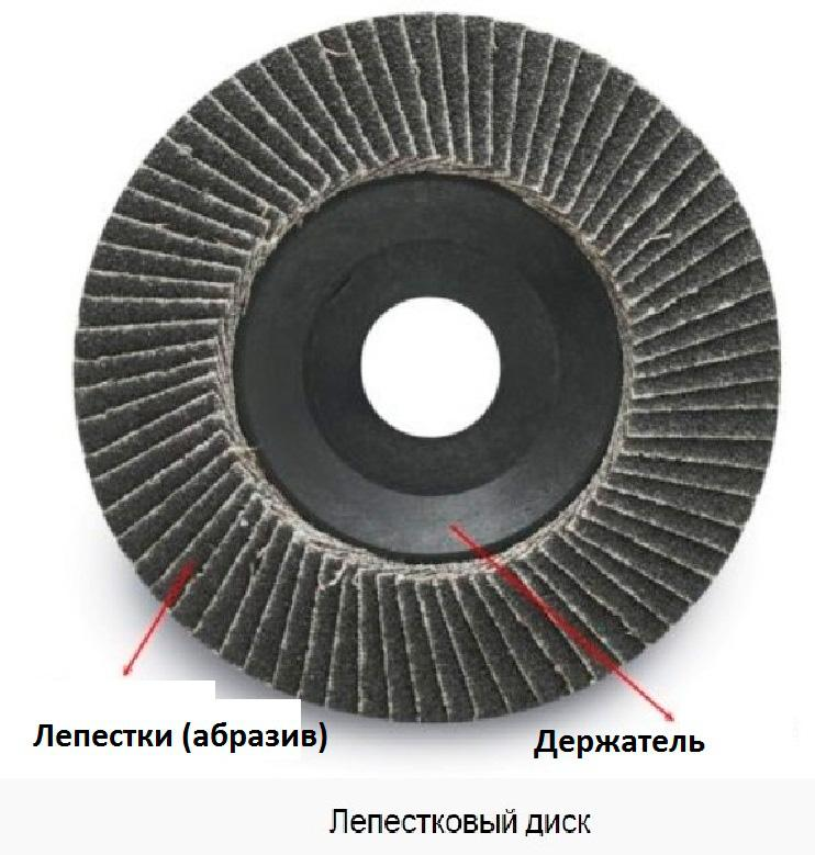 chernyj-disk