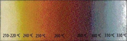 Цвет металла и температура