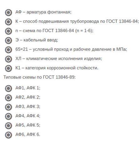 fontannaja-armatura-rasshifrovka