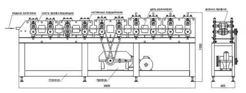 Схема станка для гибки швеллера