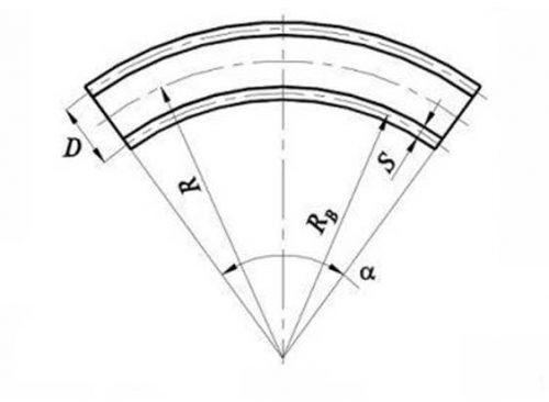 Чертеж минимального радиуса изгиба трубы