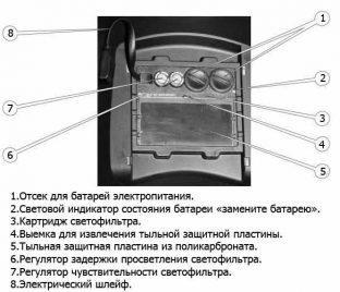 Современный светофильтр хамелеон