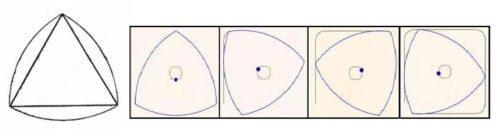 Характеристика сверла