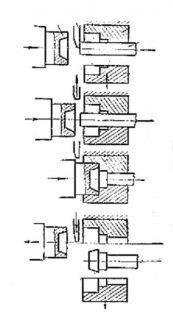 Принцип работы горизонтально-ковочной машины