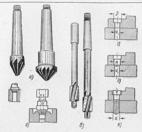 Инструменты для зенкования