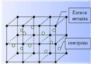 iony-i-nejtralnye-atomy