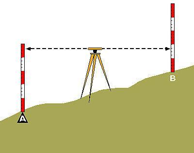 izmerenija-opticheskim-nivelirom