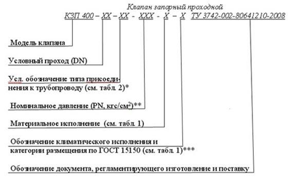jelektroprivod-s-distancionnym-pultom