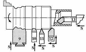Классификация канавочных резцов