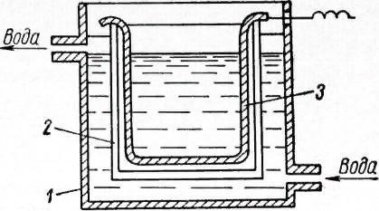 Конструкция ванны для электрополирования