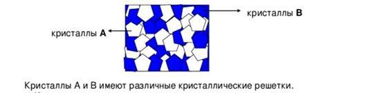 kristallicheskaja-reshetka-v-splavah