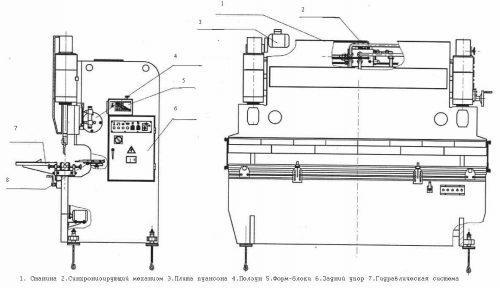 Схема основных частей пресса листогиба