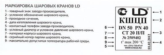 markirovka-sharovyh-kranov