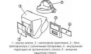 Схема маски хамелеон