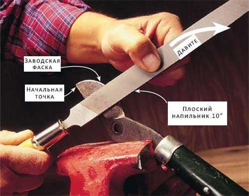 Как наточить ножницы по металлу