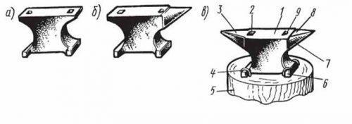 Типы и устройство наковален: а)безрогая, б) однорогая, в) двурогая.