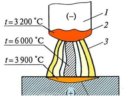napriazhenie-dugi-mezhdu-metallicheskimi-elektrodami