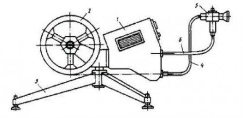 Оборудование для электродуговой металлизации