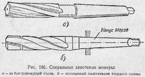 Оборудование и инструменты для зенкерования
