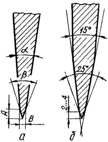 Оптимальная ширина фаски