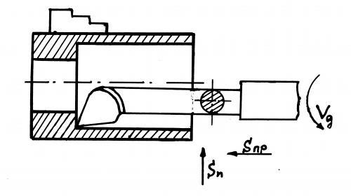 Параметры расточного резца