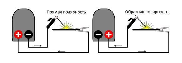 podkljuchenie-invertora
