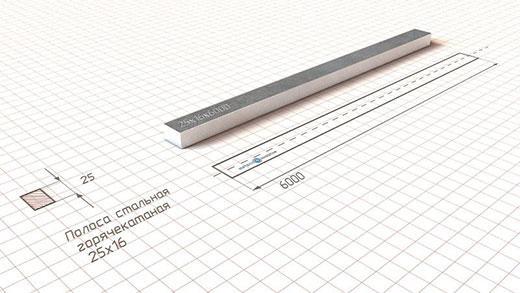 Таблица веса полосы